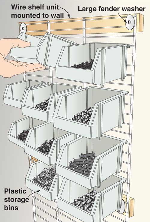 I have numerous plastic storage bins that were designed to hang on a wall-mounted rail. Much to my surprise each rail cost about $7 and would only hold ...  sc 1 st  Pinterest & I have numerous plastic storage bins that were designed to hang on a ...
