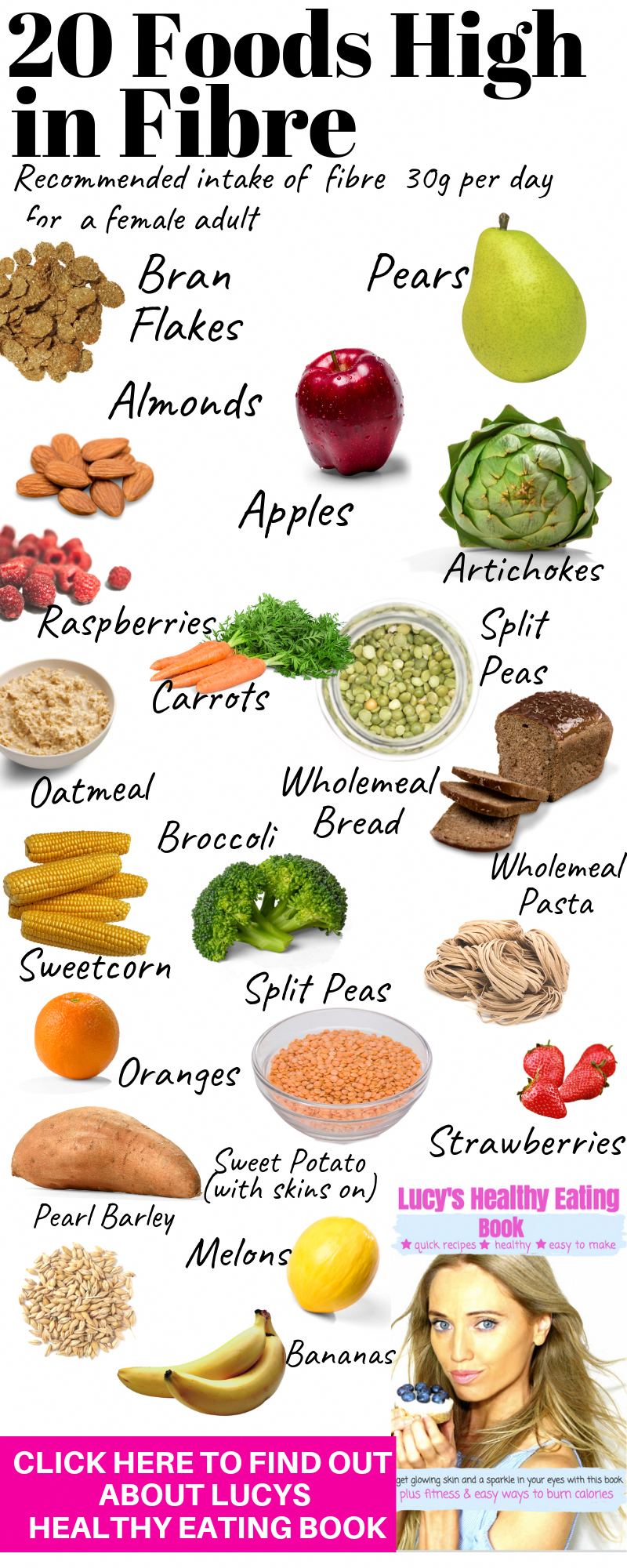 Here are 20 foods which are rich in fibre. Fibre is an
