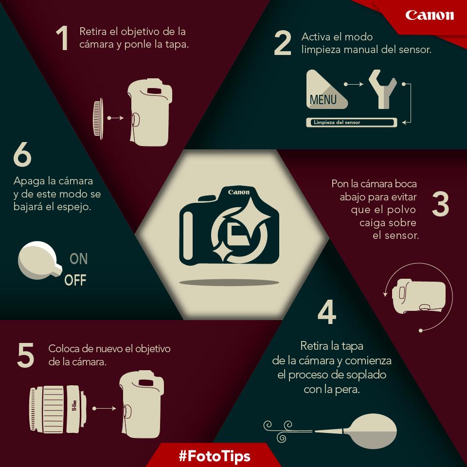 Sensor #Cámara #Infografía #FotoTips #Fotografía #Fotógrafos ...