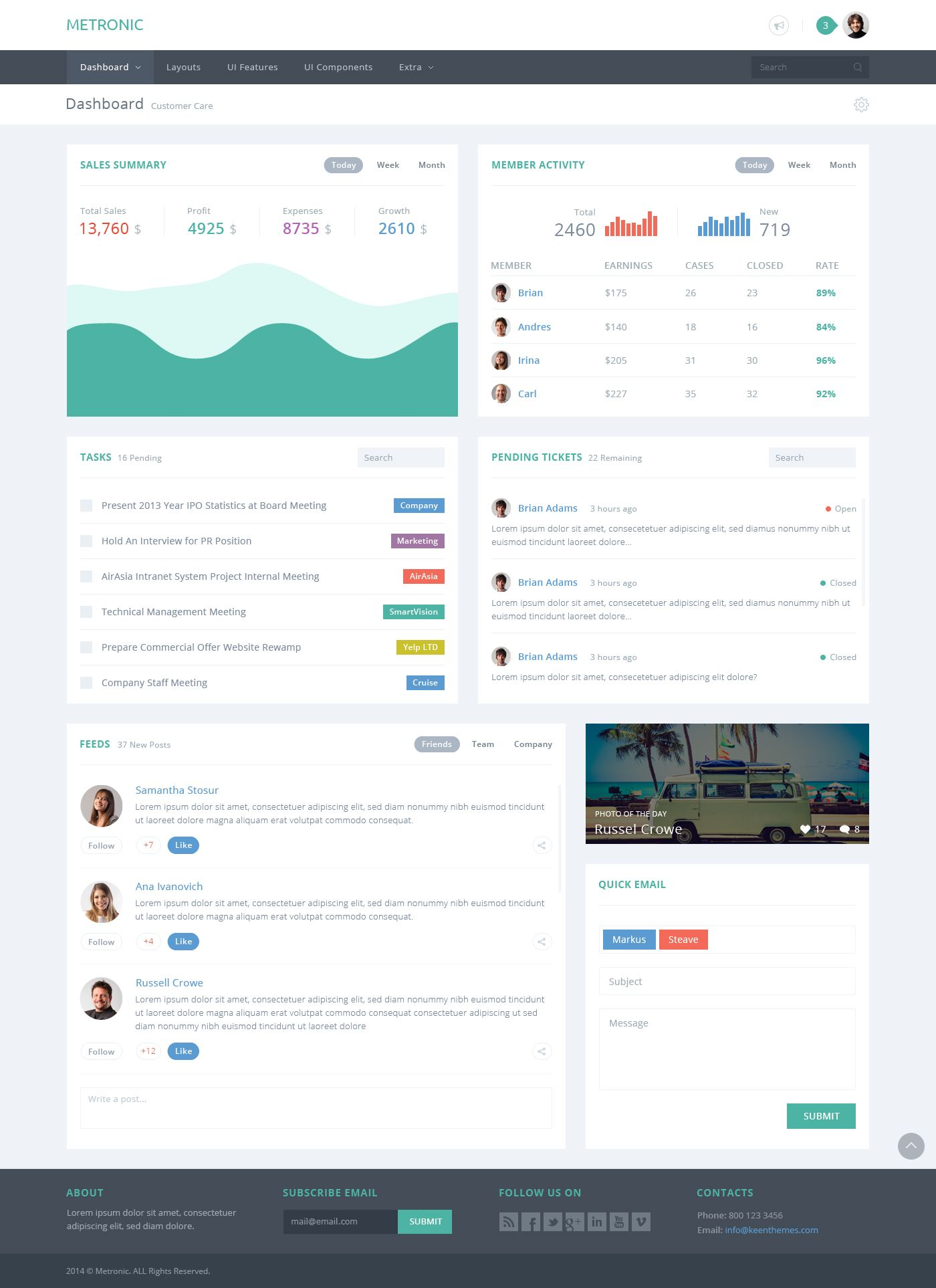 Metronic Template | Metronic Responsive Admin Dashboard Template Download 后台