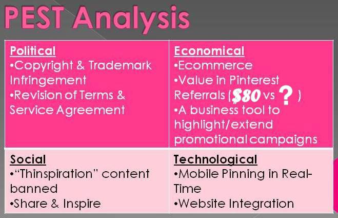 Pinterest PEST Analysis Discussion on the Company Pinterest - pest analysis