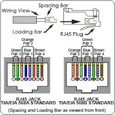 Znalezione Obrazy Dla Zapytania Cat6e Computer Basics Ethernet Wiring Wire