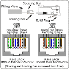 Znalezione obrazy dla zapytania CAT6e | Computer basics, Cat6 cable,  Ethernet wiring