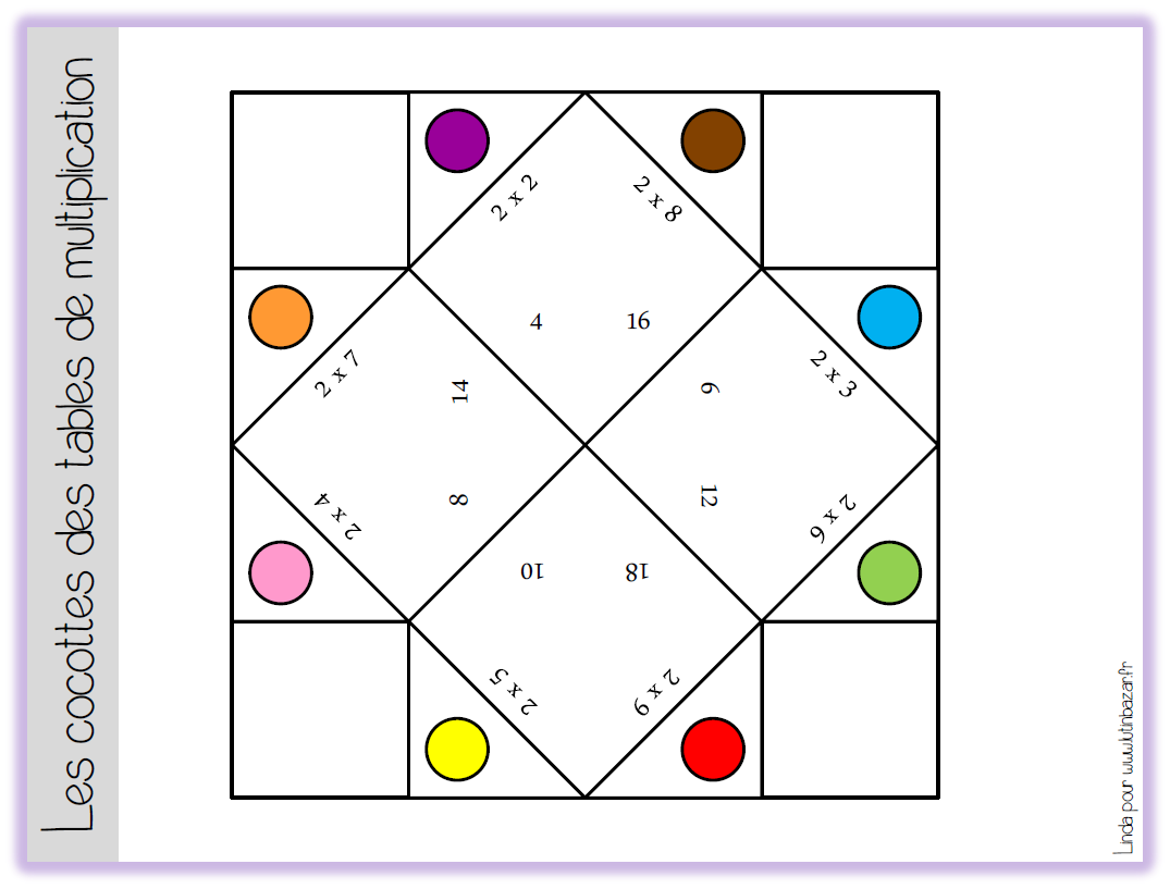 Jeu cocotte tables de multiplication for La table de 9