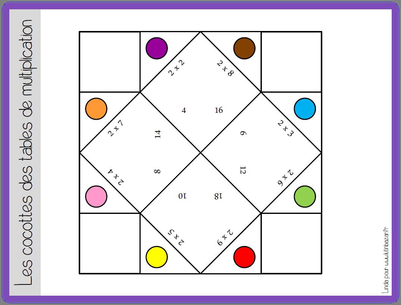 Les Cocottes Et Le Chemin Des Tables De Multiplication Chez Lutin