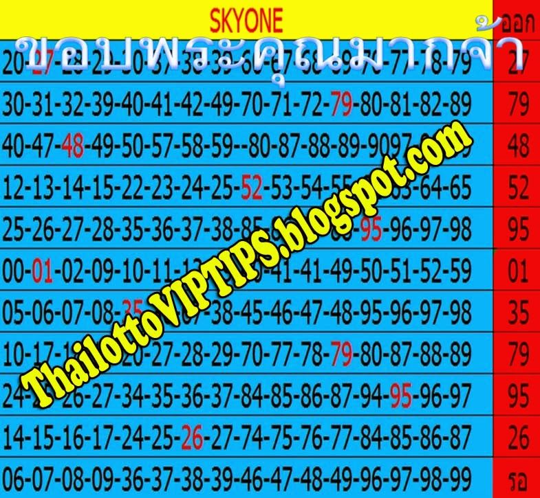 thai lottery total chart 2014: Thai lotto 100 sure down 01 05 2014 thai lottery 3up cut digit