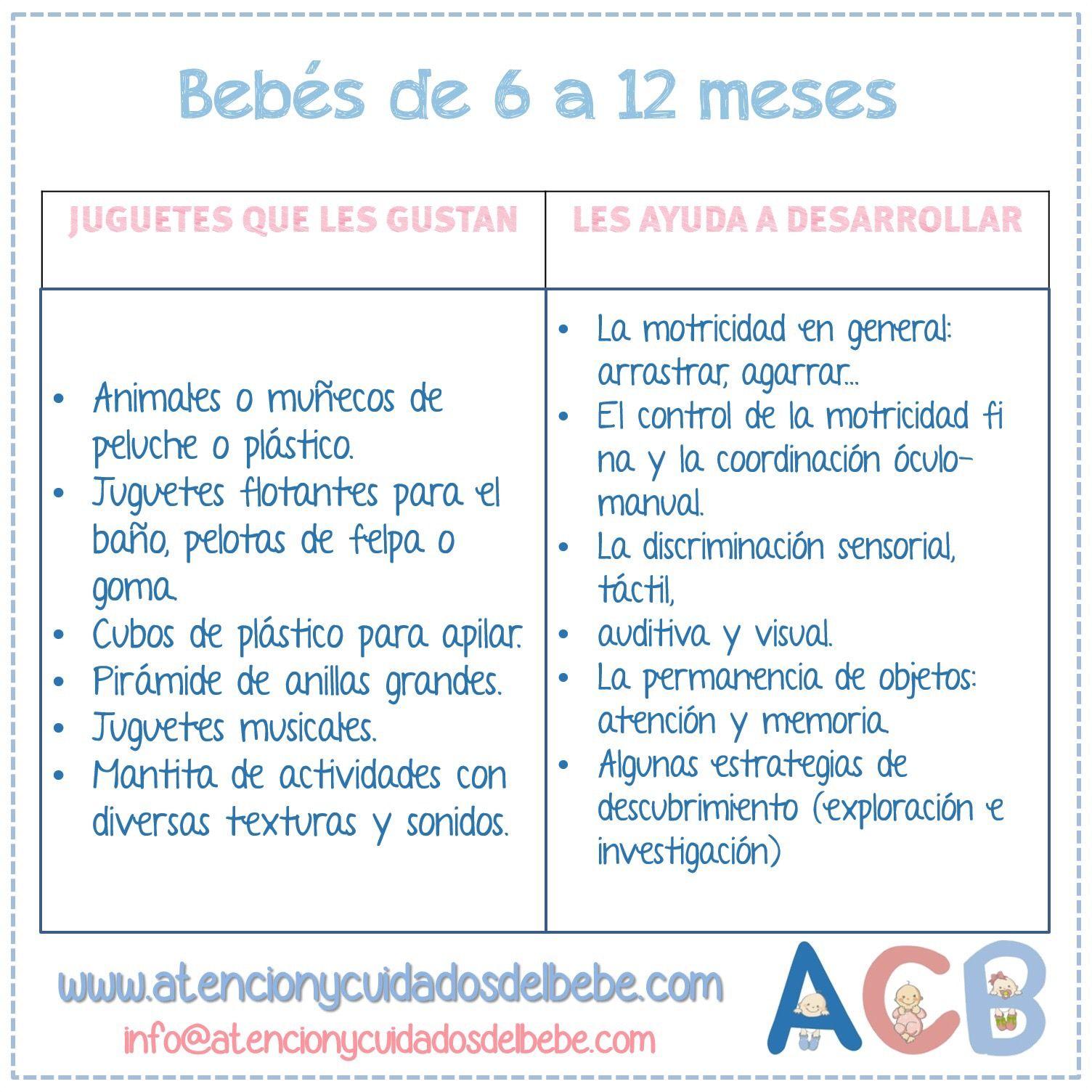 MesesFabrics And Y Juguetes De Bebes 6 A 12 Desarrollo Other wOPkXiuZT