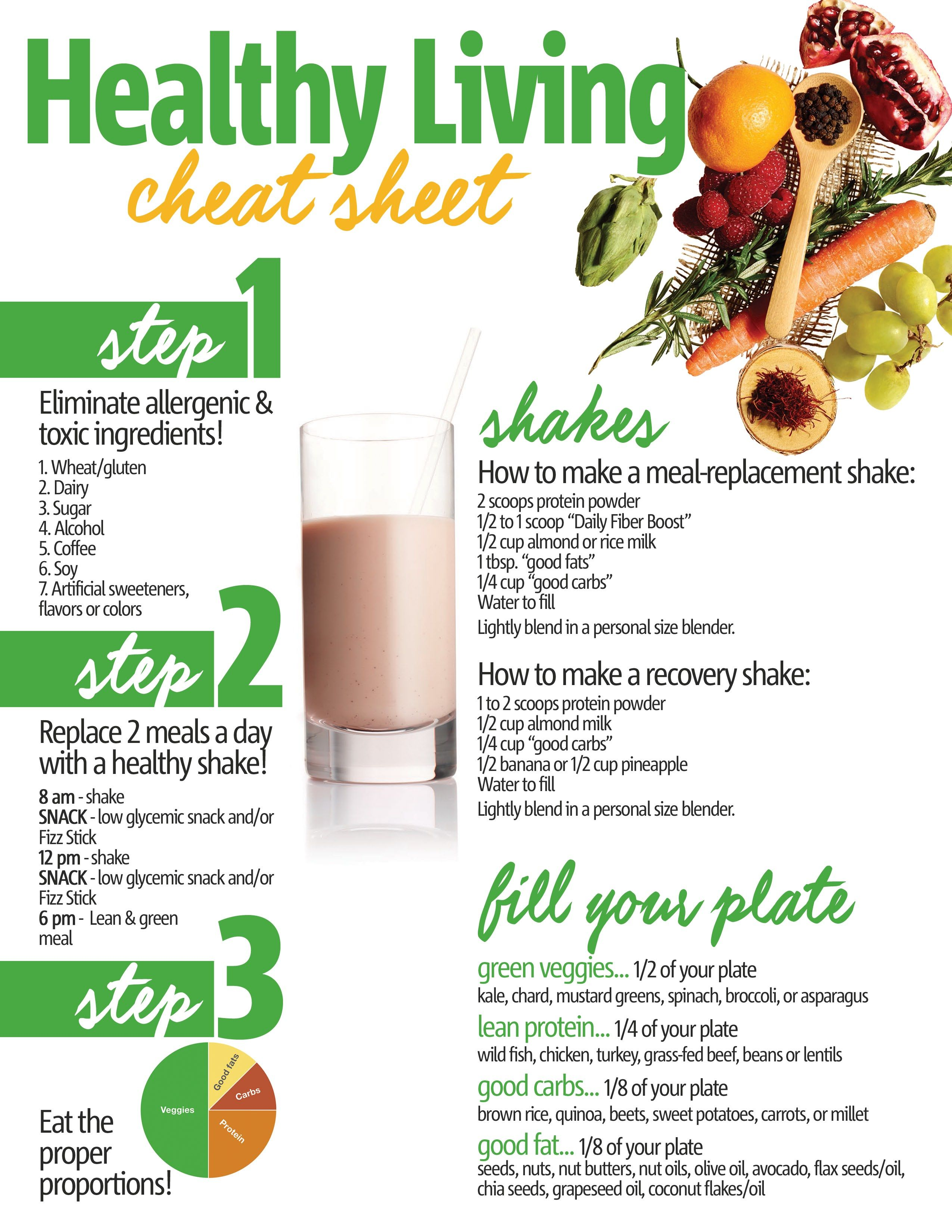 Page 1 Of Arbonne S Healthy Living Program Cheat Sheet