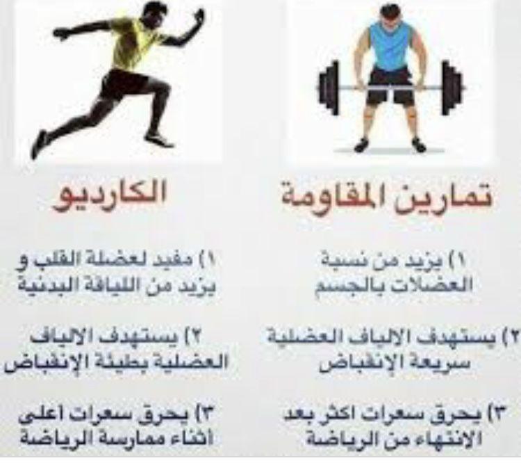 نوع التمرين