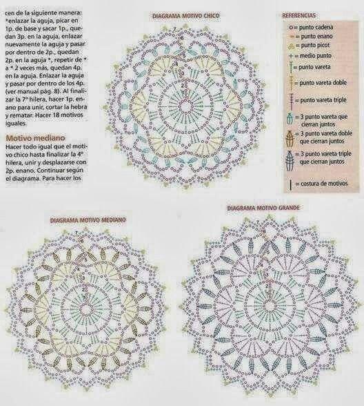 Pin de Barbara Wlochinska en crochet   Pinterest   Mandalas ...