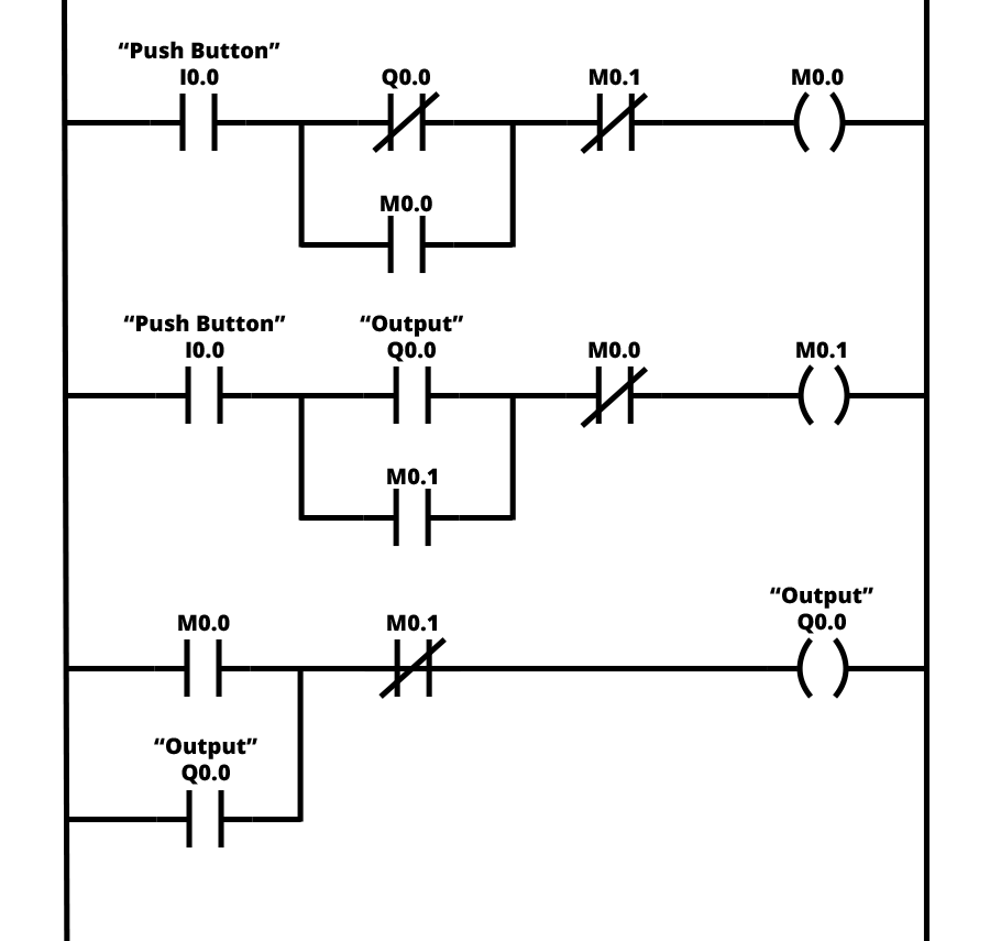plc program example with toggle or flip flop function plc stuff rh pinterest com plc ladder logic diagram pdf plc ladder logic diagram for traffic light
