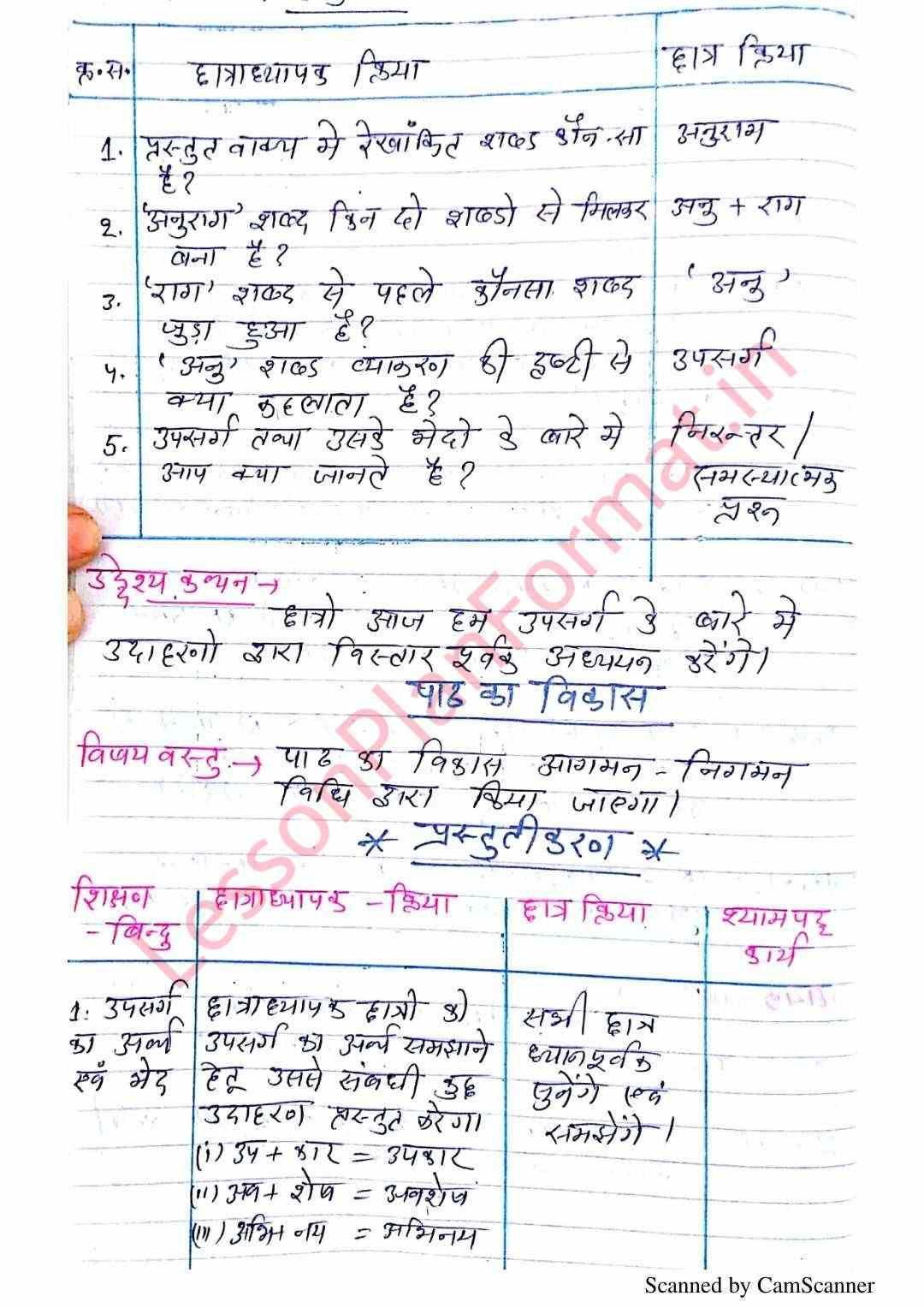 Hindi Vyakaran Upsarg Class 6 Lesson Plan Lesson Plan Format Lesson Plan In Hindi Teacher Lesson Plans [ 1528 x 1080 Pixel ]