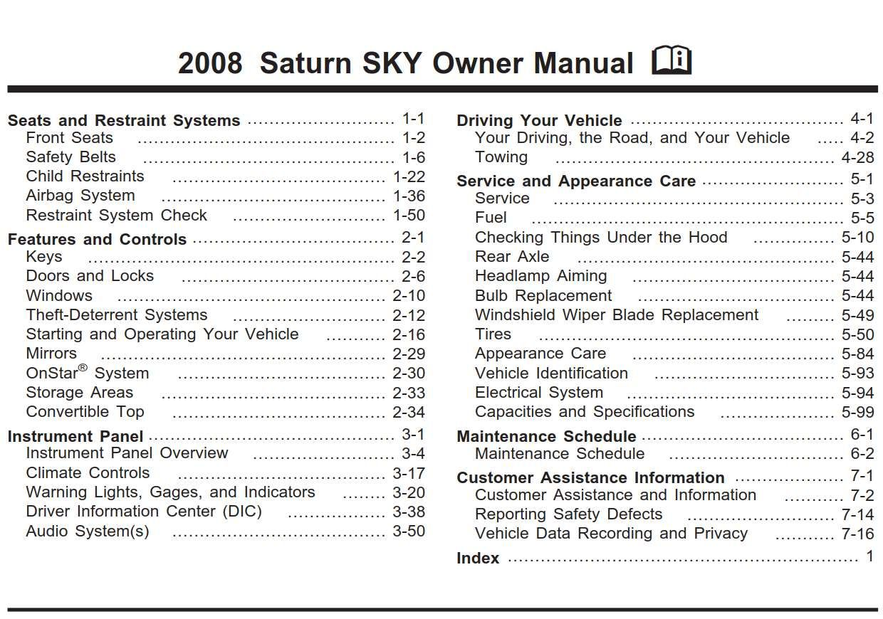 Saturn Sky 2008 Owner S Manual Has Been Published On Procarmanuals Com Https Procarmanuals Com Saturn Sky 2008 Ow Owners Manuals Manual Chevrolet Trailblazer