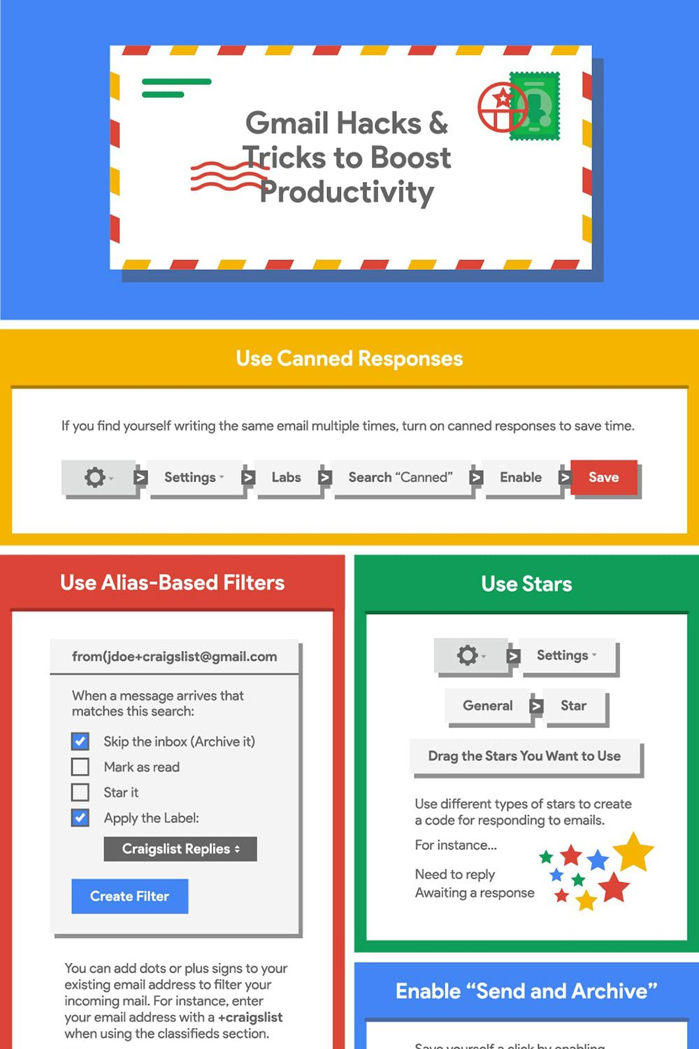 [Infographic] 16 Gmail tips and tricks that could help