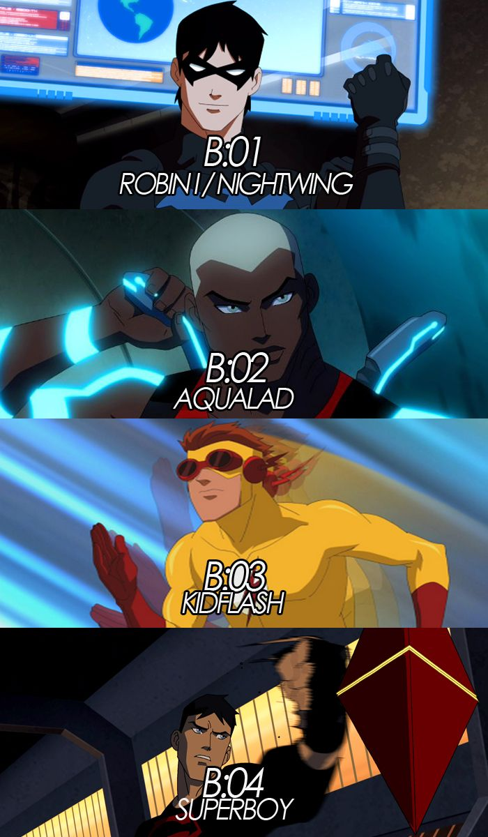Usual Suspects Young Justice - Google Search  Young -1255