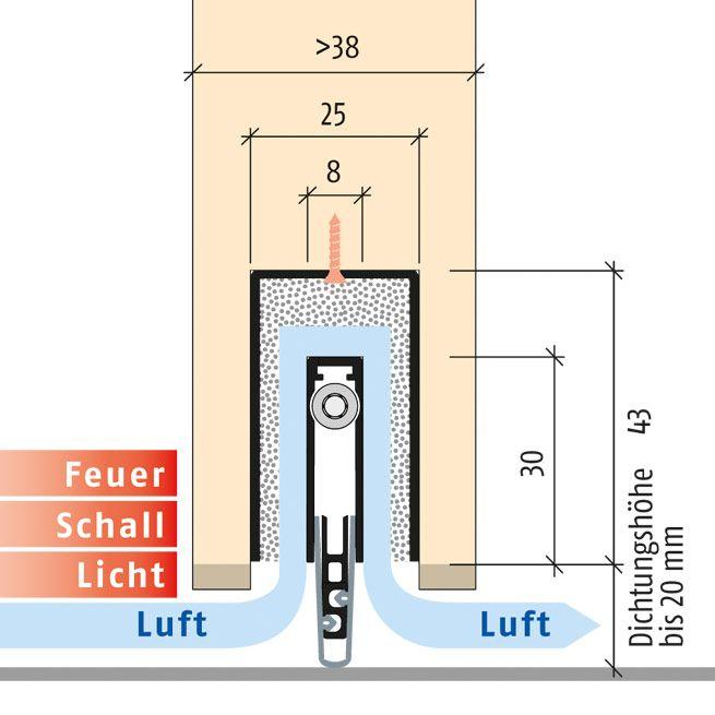 Dichtung mit Überstromöffnung und Schallschutz__