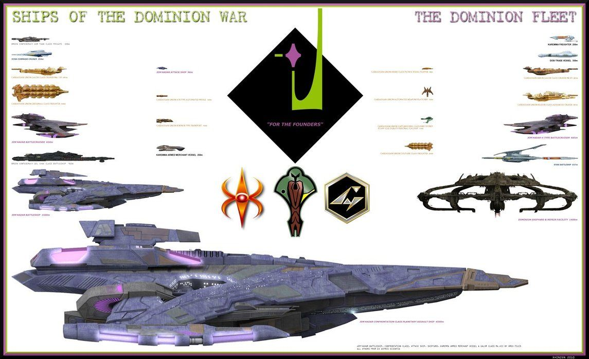 The Dominion A Political Power From The Gamma Quadrant Seen On