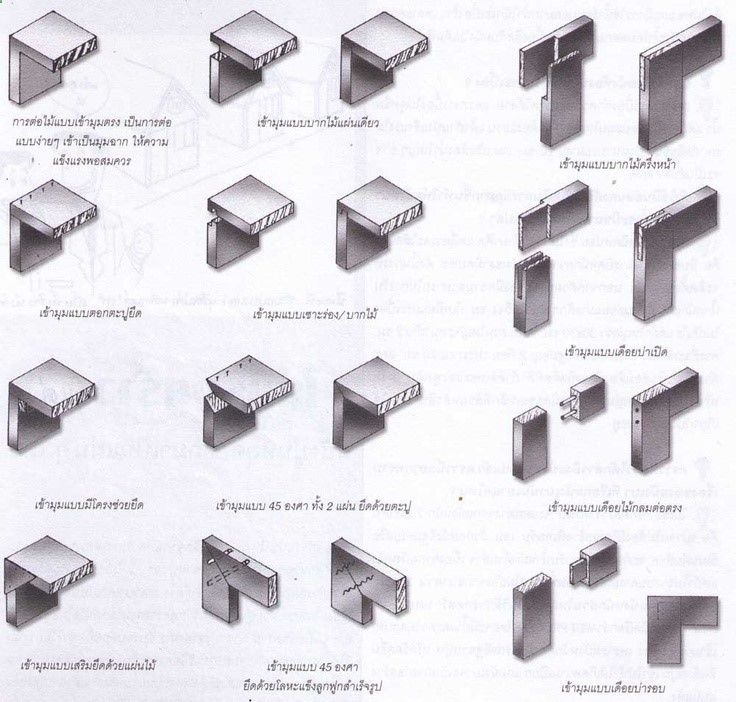 diagrams of carpentry tools