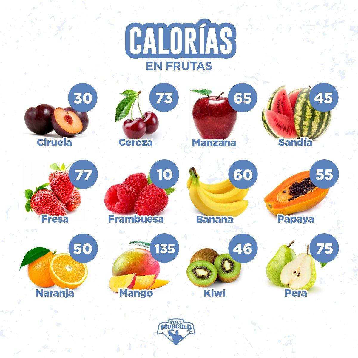 las frutas adelgazan