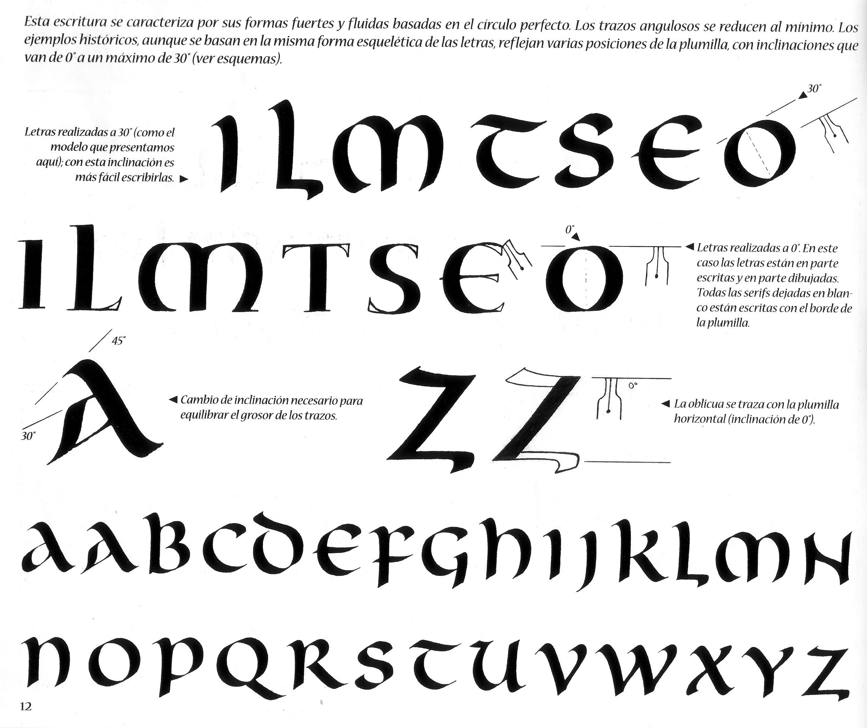 Modulo De Tipografia