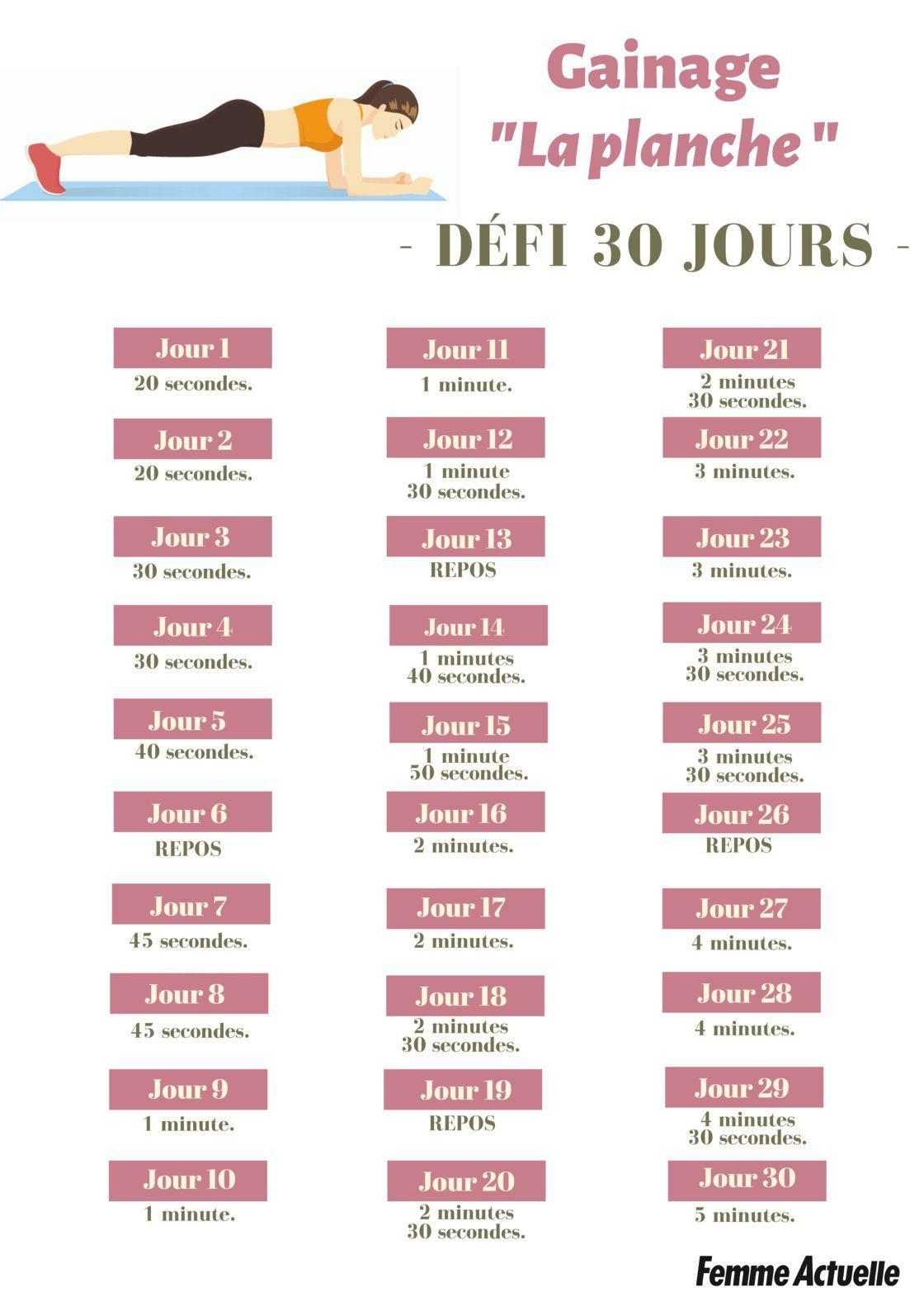 Défi gainage: 30 jours pour sculpter votre corps