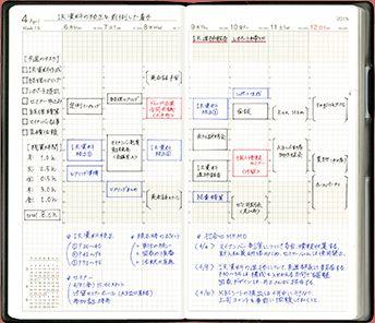 システム手帳   JMAM 日本能率協会マネジメントセンター