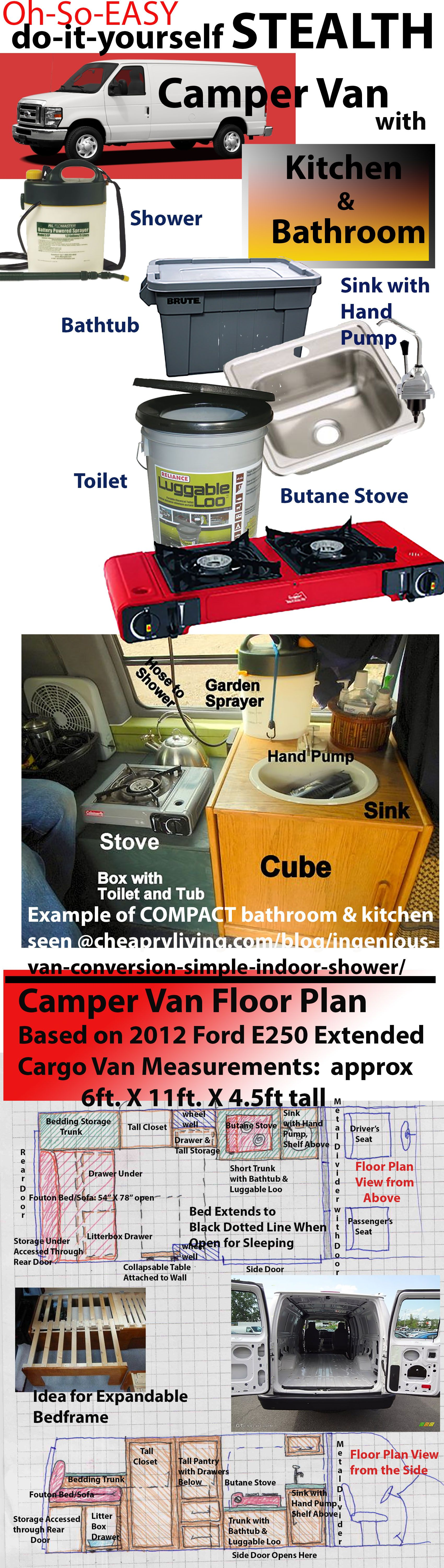 Stealth Camper Van Idea New Living Pinterest Rv Plumbing Diagram Diy With Easy Kitchen And Bath Great For Novice Builds Includes Floor Plan