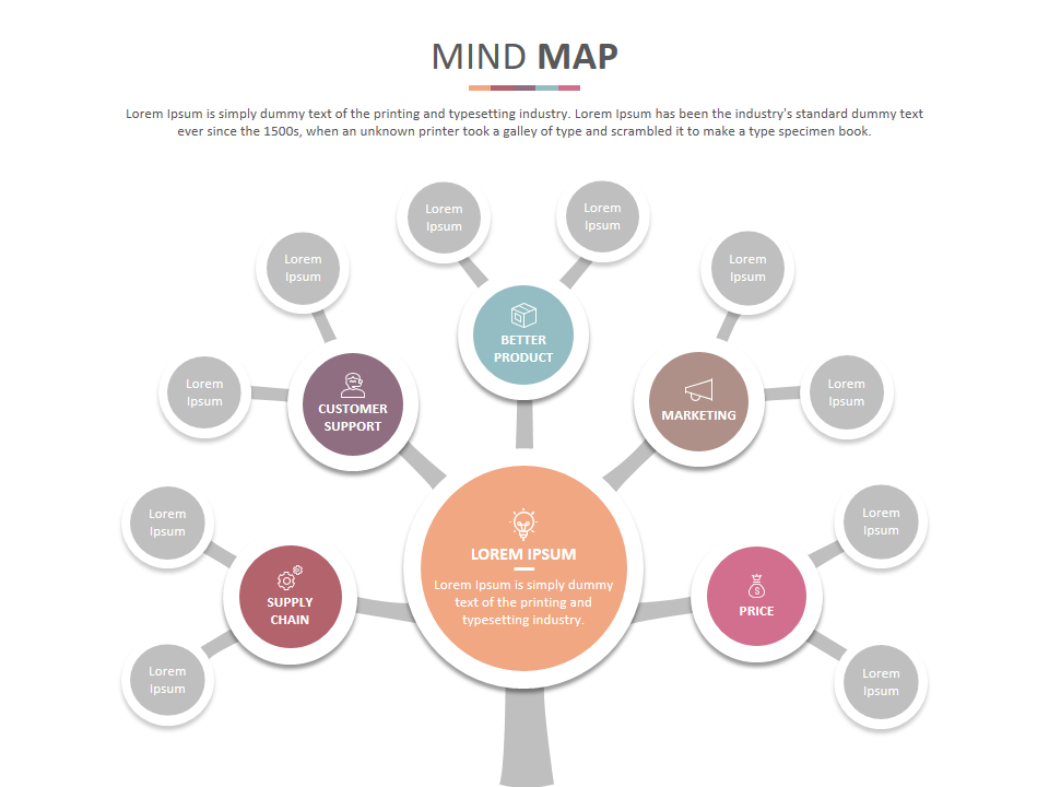 Mind Map Powerpoint Template Presentationdesign Brainstorming