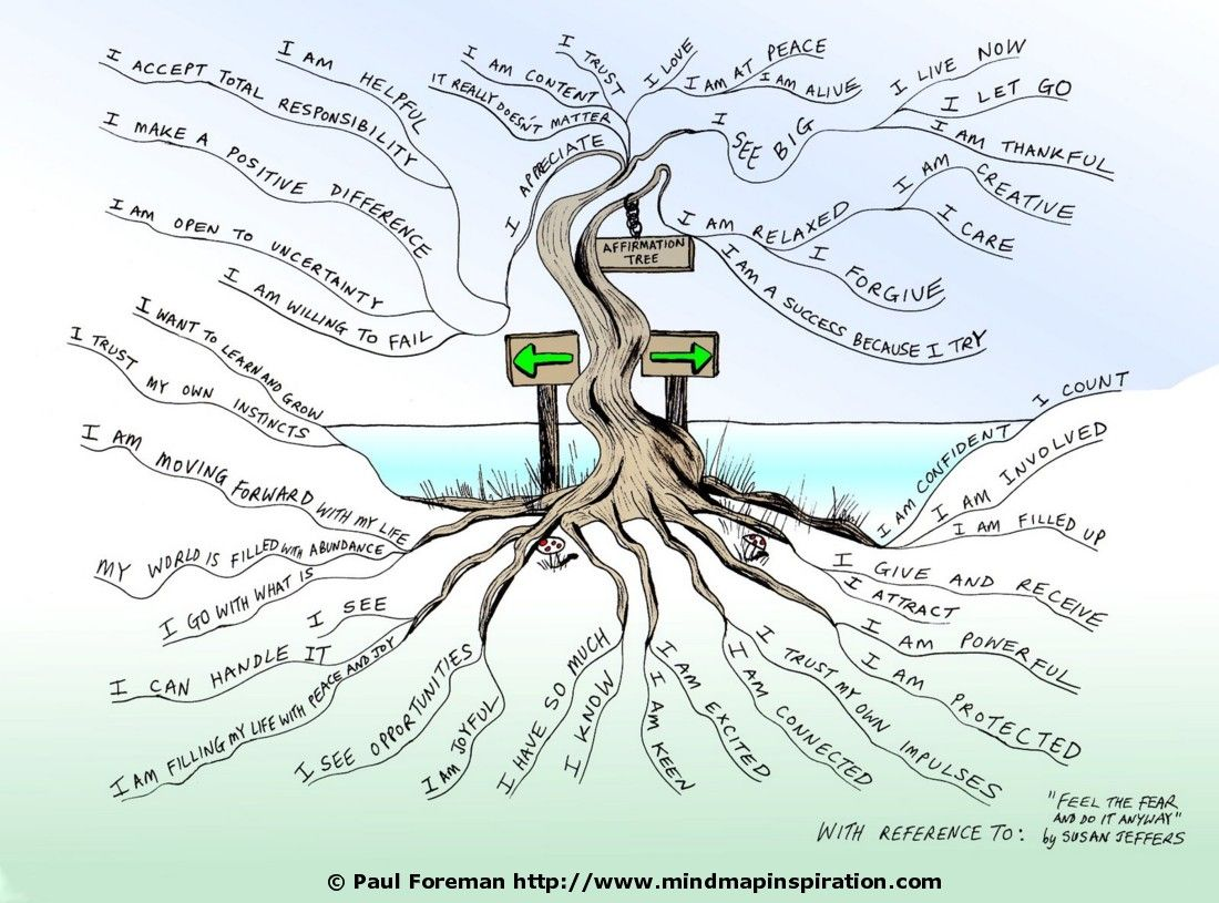 This Affirmation Tree Is Really Inspirational And You