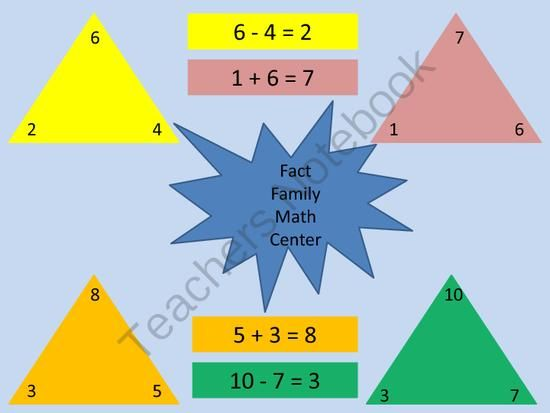 Fact Family Math Center 6-10 from My Kinder Garden on ...