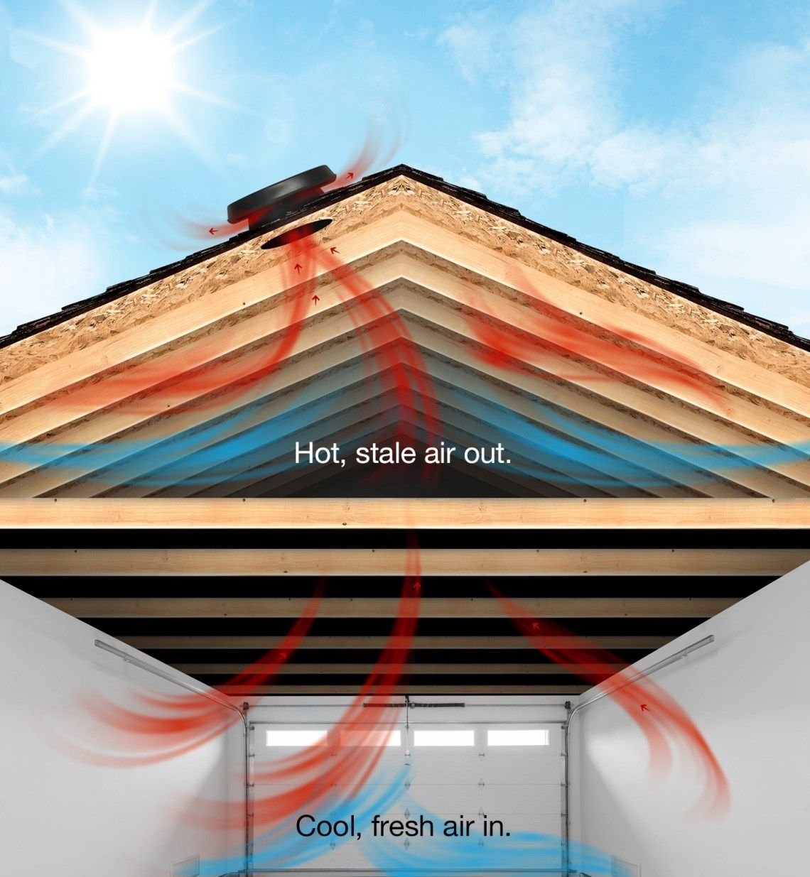 How Attic Fan Work To Keep Cost Down In 2020 Attic Fan Garage Ventilation Attic Ventilation