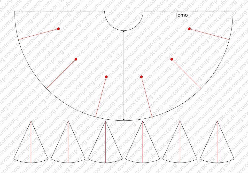 Patrón faldas de flamenco: tipos de vuelo | Stil pattern | Pinterest ...