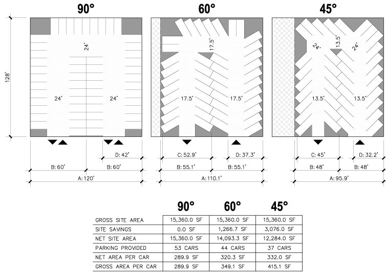 Hands On Math Great Pbl Site Parking Design Parking Lot Garage Door Design