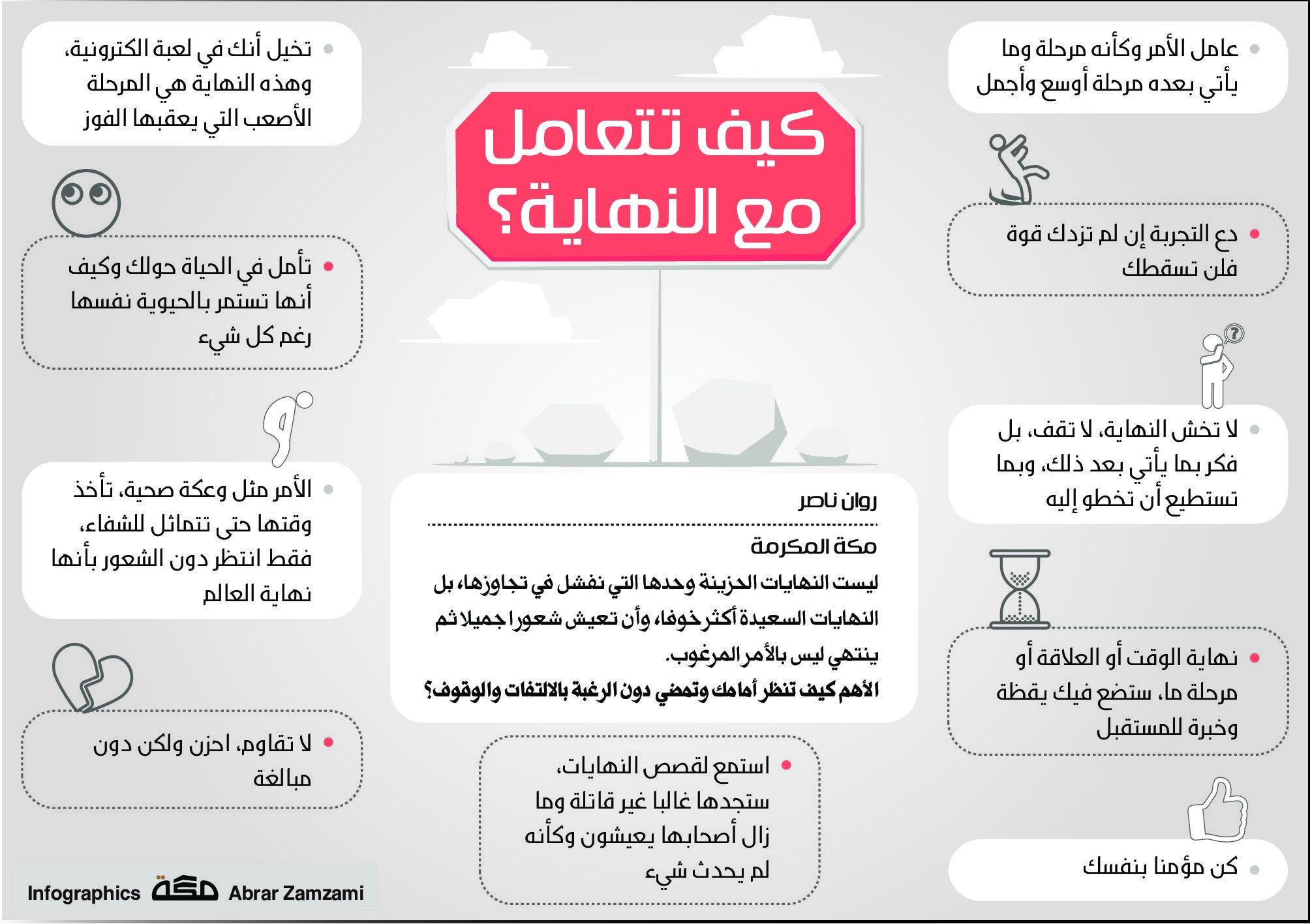 كيف تتعامل مع النهاية صحيفة مكة انفوجرافيك منوعات Infographic Bullet Journal Journal