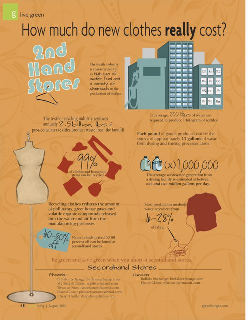 Creating New Clothes Can Be Extremely Pricey And Detrimental To Our Environment This Info Graphic Shows How Benefici Second Hand Clothes Recycling Infographic