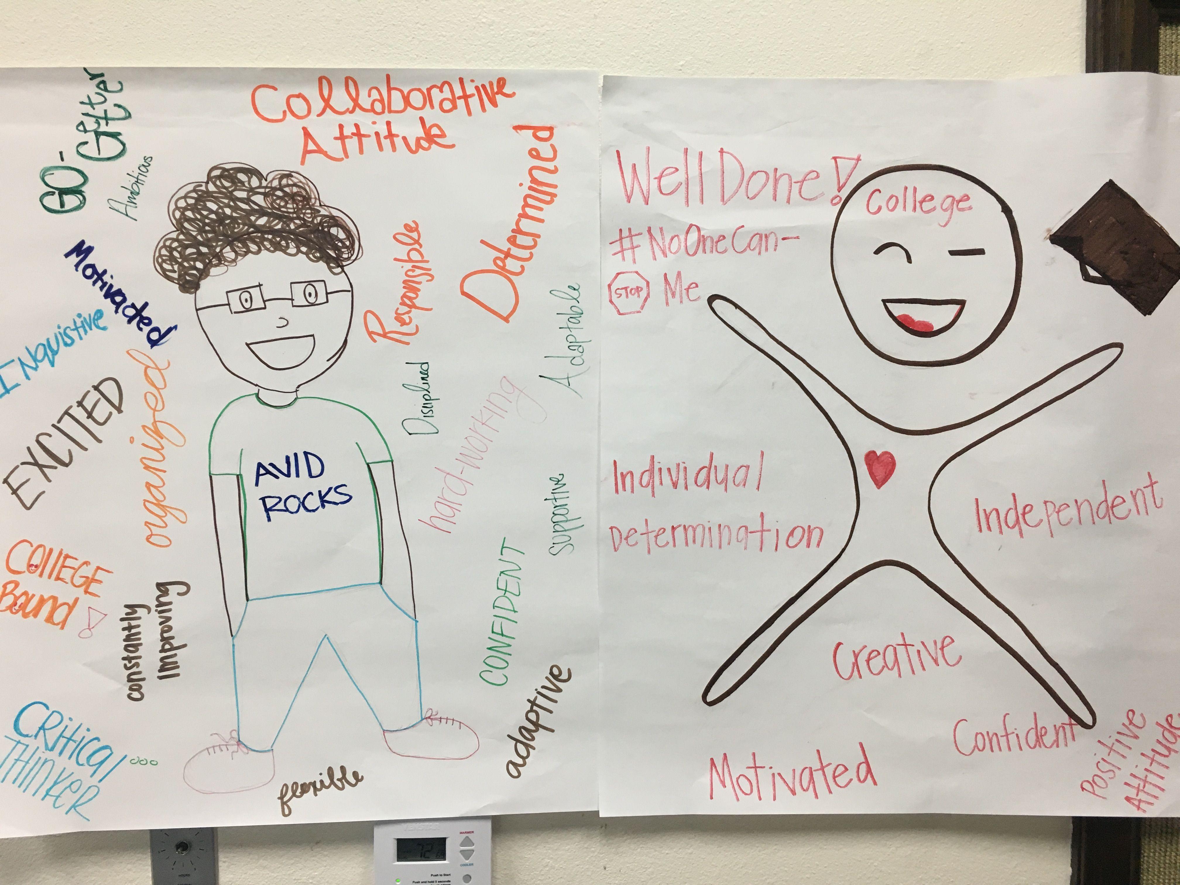 Pin By Terri Verhaegen On Sausd Avid Classroom Ideas