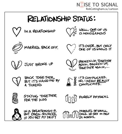 New relationship status icons