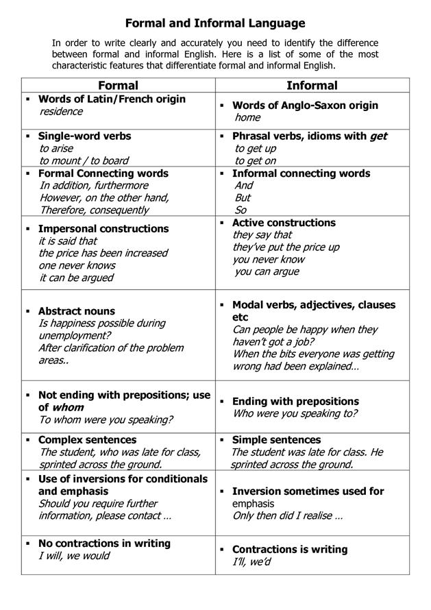 formal and informal language edublogs