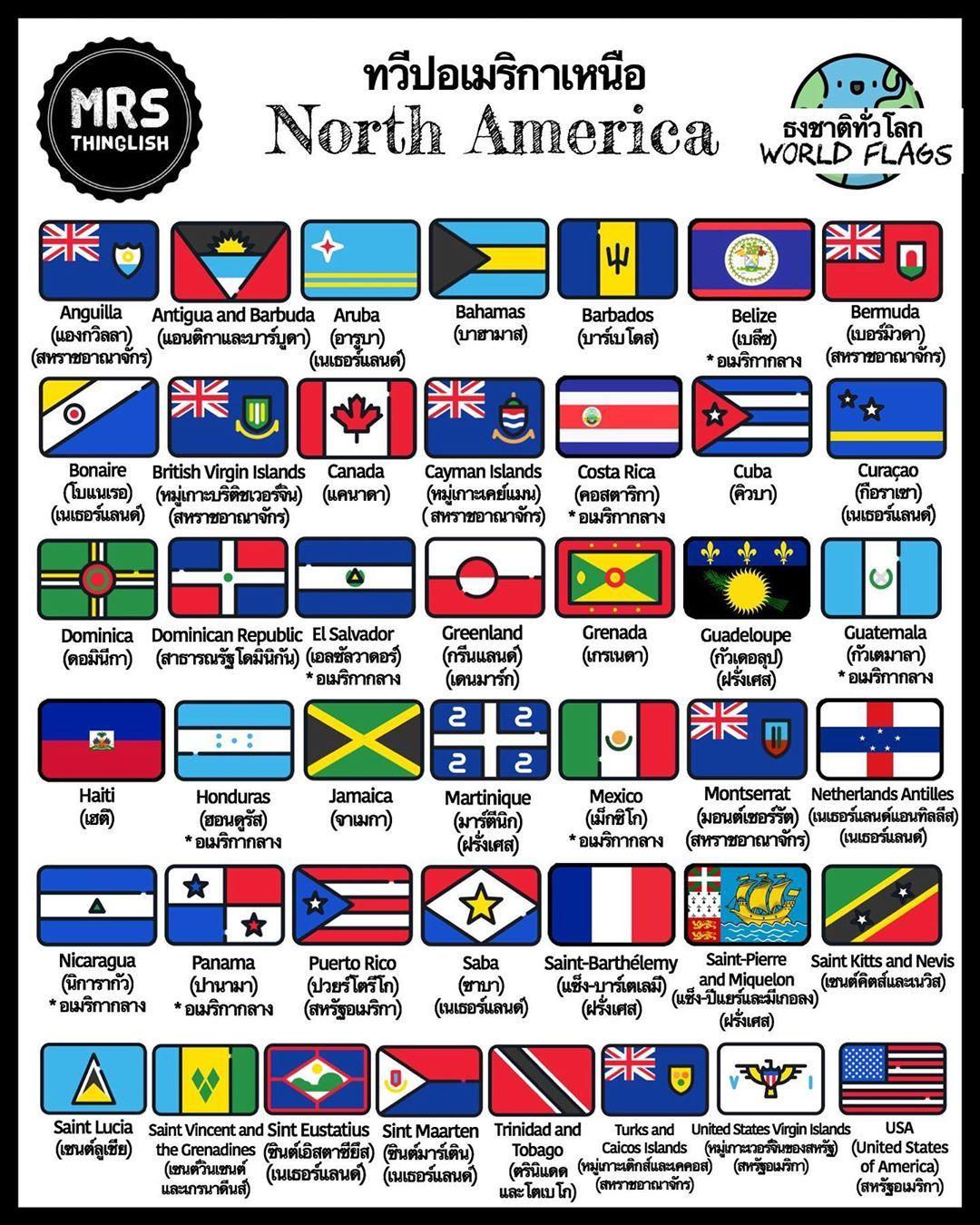 World Flags North America ธงชาต ท วโลก ทว ปอเมร กาเหน อ Mrsthinglish English อ งกฤษ ภาษาอ งกฤษ Learnen เร ยนภาษาอ งกฤษ คำคมการเร ยน คำศ พท ภาษาอ งกฤษ