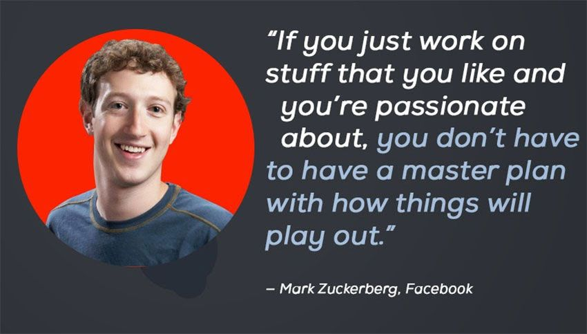 The Best Advice You Received From Highly Successful Ceos Executives And Entrepreneurs Ceowo Mark Zuckerberg Quotes Inspirational Lines Entrepreneur Success