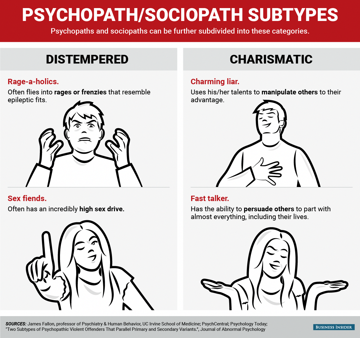 Here S How To Tell A Psychopath From A Sociopath