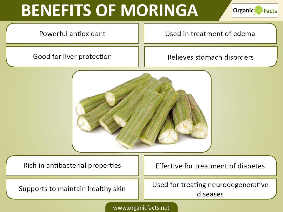 how to take moringa seeds for diabetes