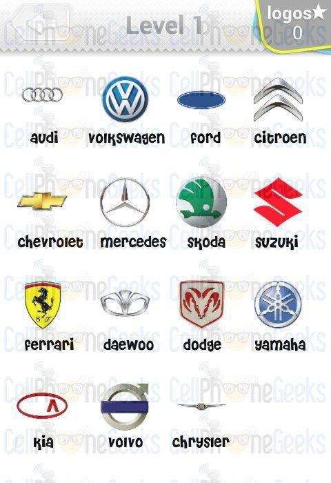 Logo Quiz Cars Answers Level 1 Logo Quiz Logos Quiz
