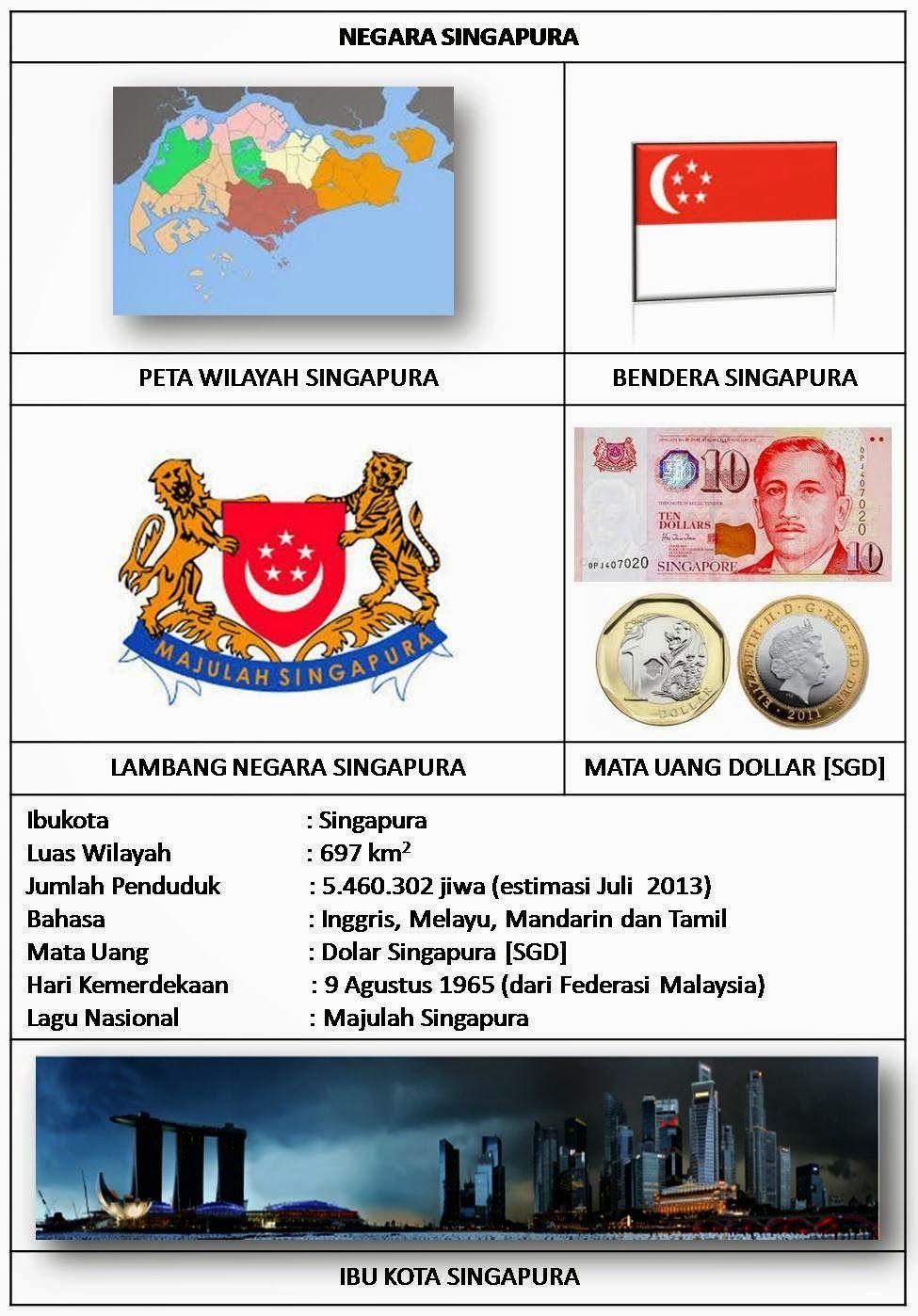 Gambar Bendera Dan Lambang Negara Asean