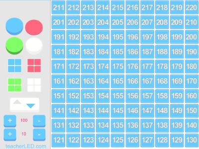 iPad IWB Hundred Square teaching resource   ВЕСЕЛА УЧИЛНИЦА   Pinterest