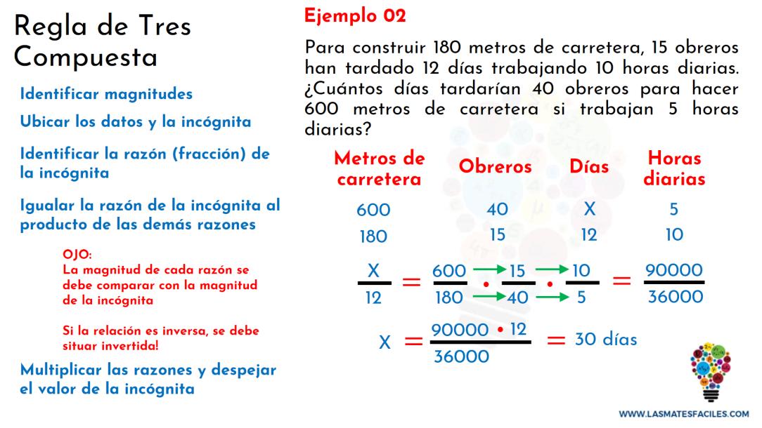 Regla De Tres Compuesta Ejemplo 02 Mates Fáciles Lecciones De Matemáticas Enseñar La Multiplicación Ejercicios Matematicos Secundaria