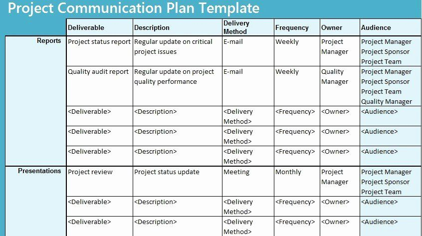 Project Communication Plan Template in 2020