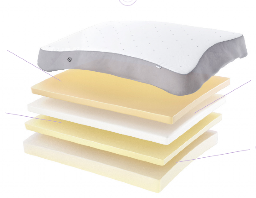 150 off Eight Mattress coupon codes & promo codes