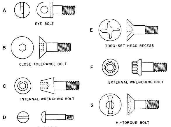 Different Types Of Fasteners Aviation Structural Mechanic H 3 2 How Airplanes Are Built And Types Of Bolts Screws And Bolts Bolt Threads