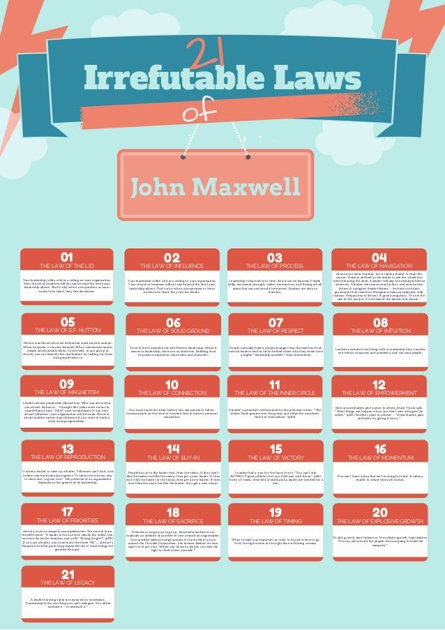 21 Irrefutable Laws of Leadership | Leadership - a Never Ending ...